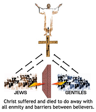 "No Such Thing as a ""Gentile Church"""