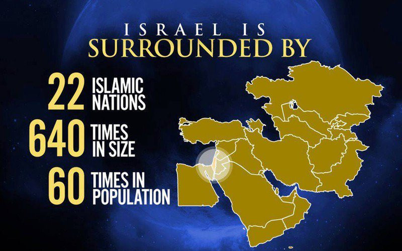 Reasons Against The Two-State Solution